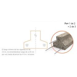 Vigueta Serie 2   2.80 A 4.40 C/20cm