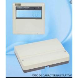 Controlador Climatizador